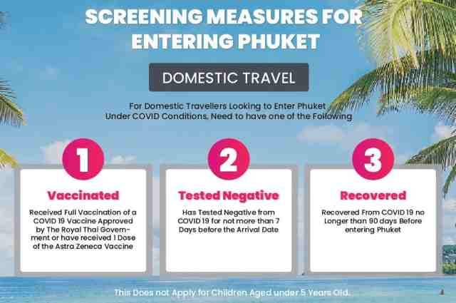 Screening Measures for Domestic Travel to enter Phuket
