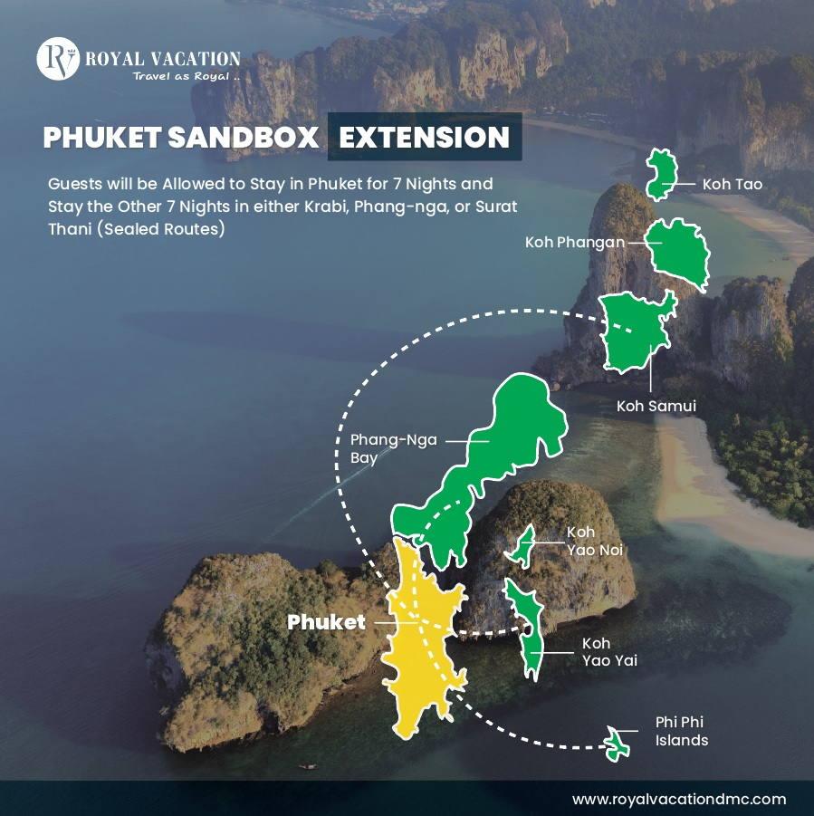 Phuket Sandbox Extension