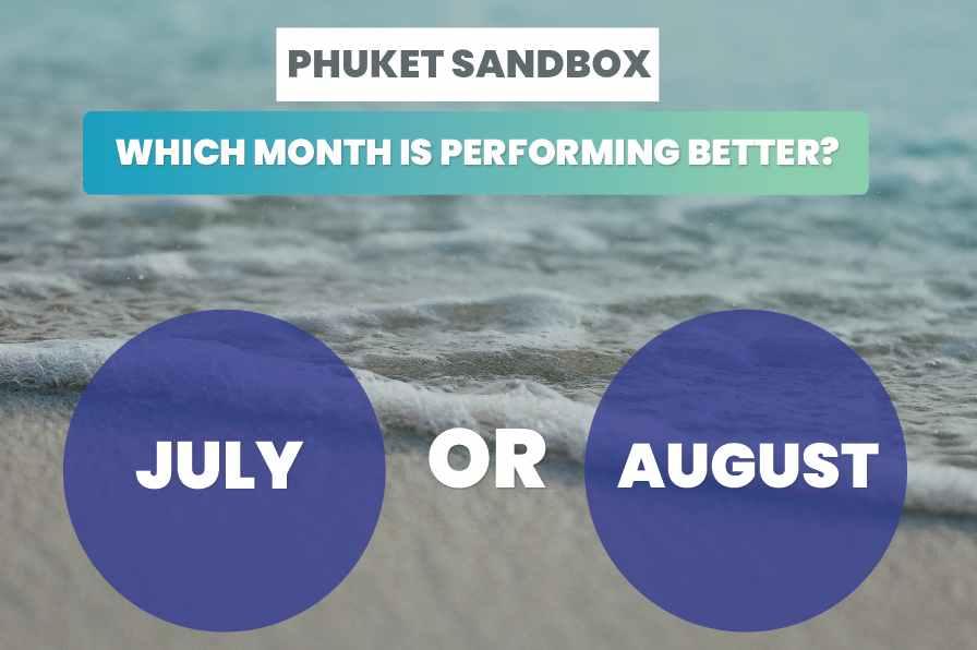 Phuket Sandbox July Vs August