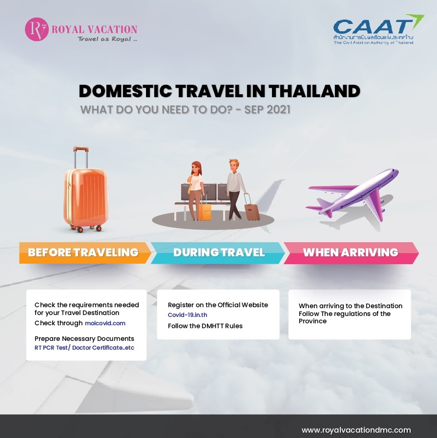 Thailand Domestic Travel Information